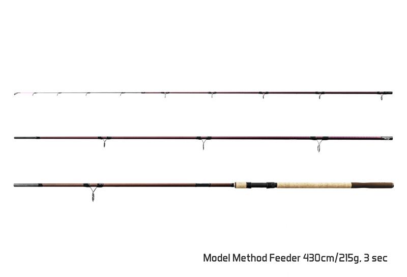 Delphin MAGMA M3 Method feeder / 3 díly